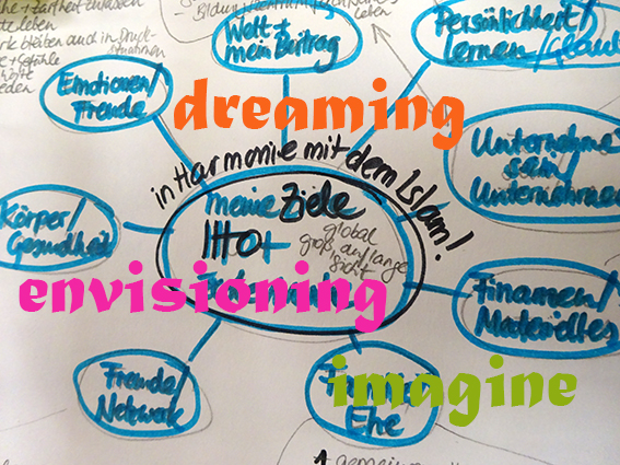 dreaming imagine